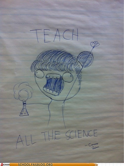 all the things doodle drawing meme teaching - 5770178048