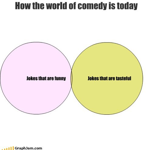 jokes,offensive,venn diagram