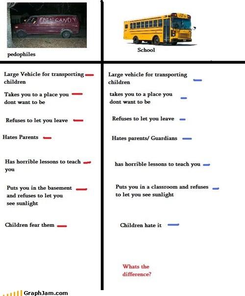 pedo bear school truancy story - 5771320064