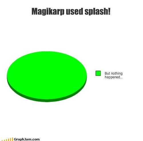 fish magikarp Pie Chart Pokémon splash - 5773309696