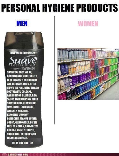 choices,decisions,hair care,hygiene,men vs women,options