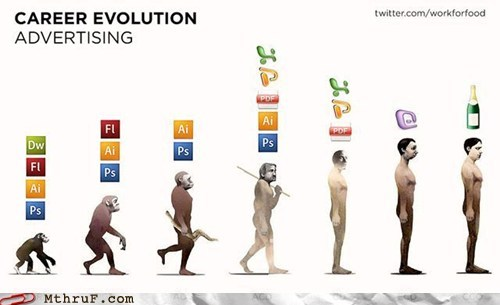 adobe,alcohol,career evolution,evolution,word