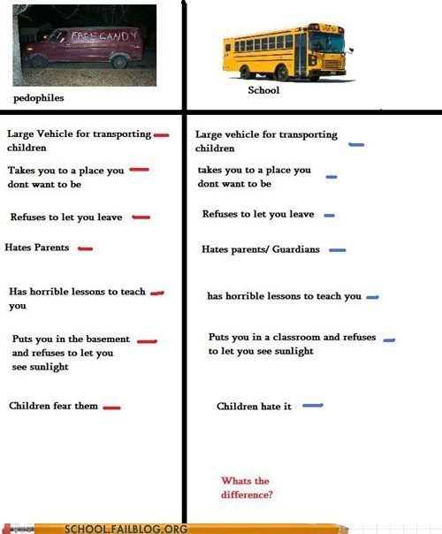 children conspiracy infographic school bus van - 5783243264