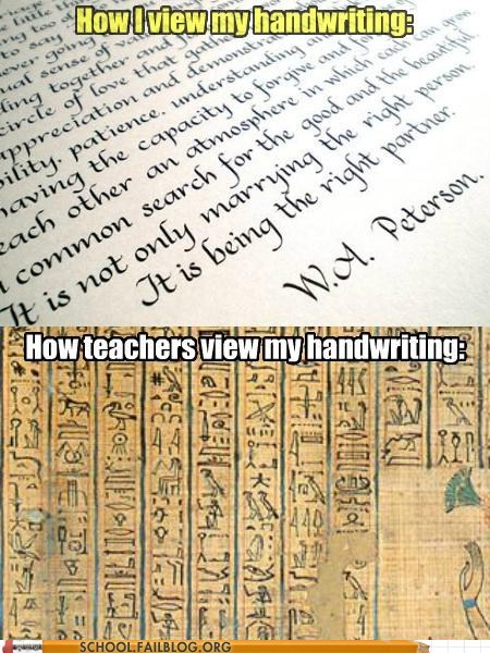 egyptian handwriting hieroglyphics perspective point of view