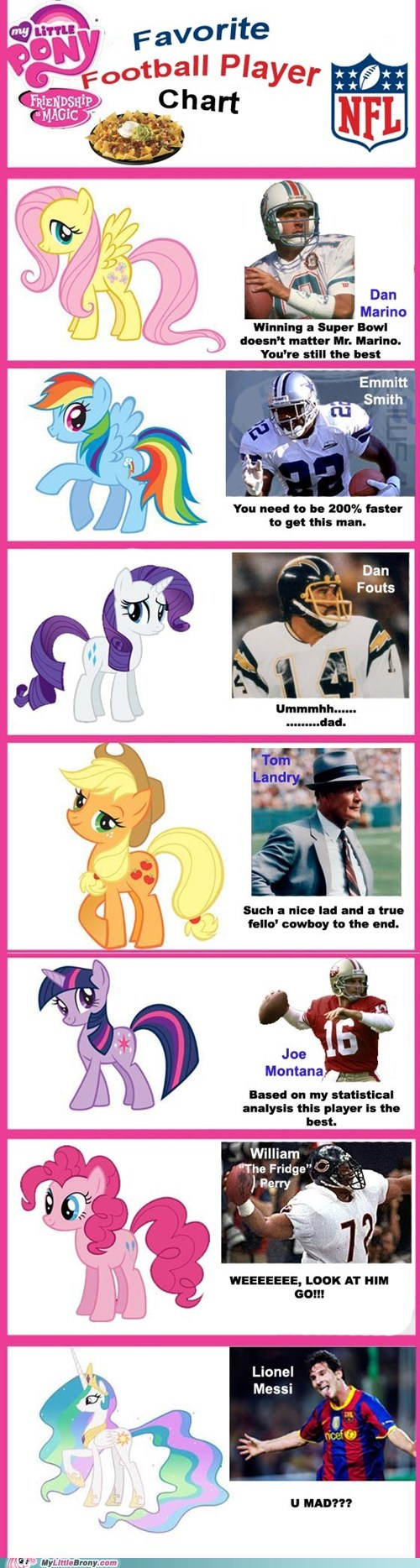 big game football graphscharts my little pony nfl sunday super bowl - 5785943552