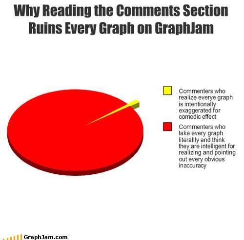 comments literal misspelled Pie Chart self referential - 5796220160