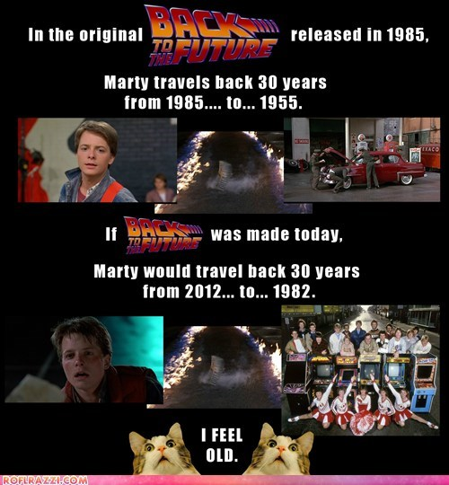 back to the future funny michael j fox Movie - 5796251392