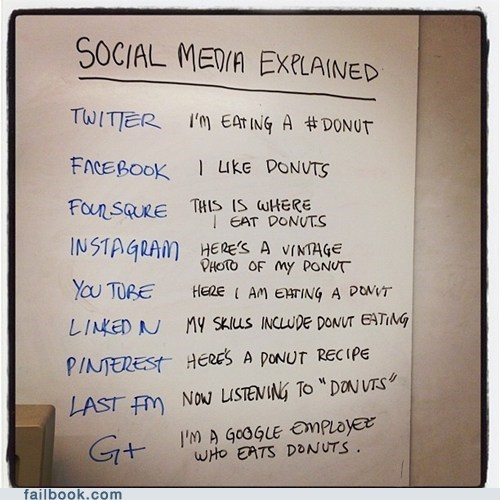 donuts,foursquare,image,instagram,social media,twitter,youtube
