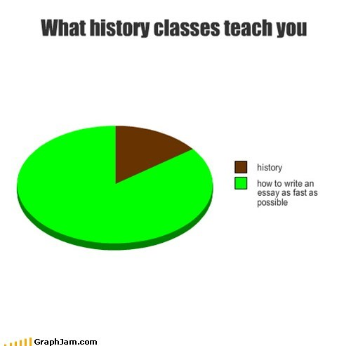 best of week essays history class Pie Chart school truancy story - 5797343488
