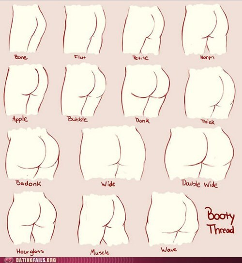 booty dat ass infographic