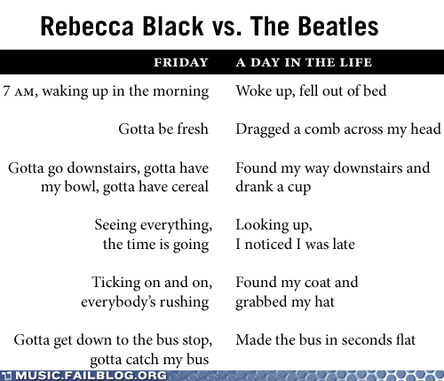 a day in the life,beatles,Chart,comparison,FRIDAY,graph,Rebecca Black