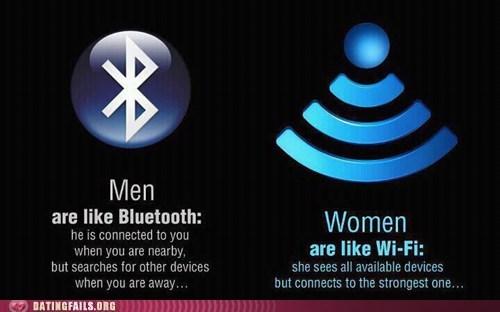 bluetooth infographic men vs women wifi