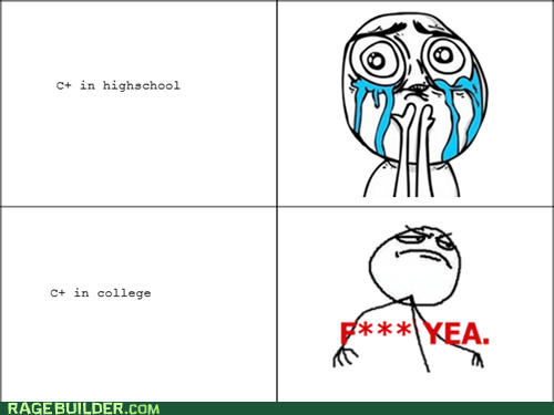best of week c cuteness overload f yeah Rage Comics