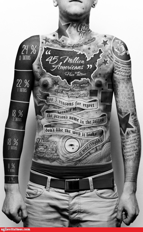 infographic,tattoo facts