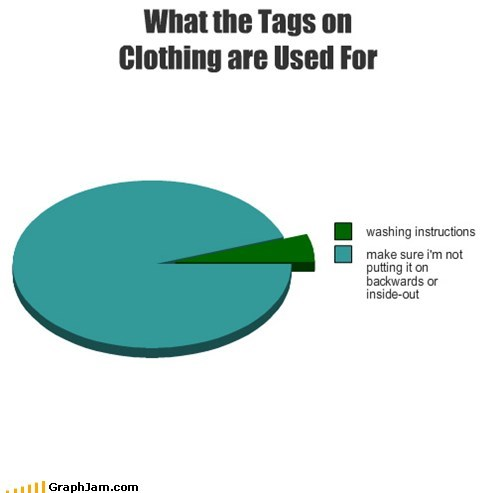 instructions Pie Chart washing - 5807213056