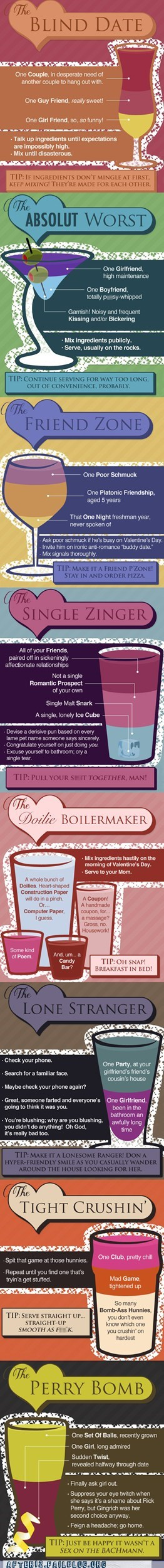 blind date drinking forever alone friend zone infographic - 5813239808