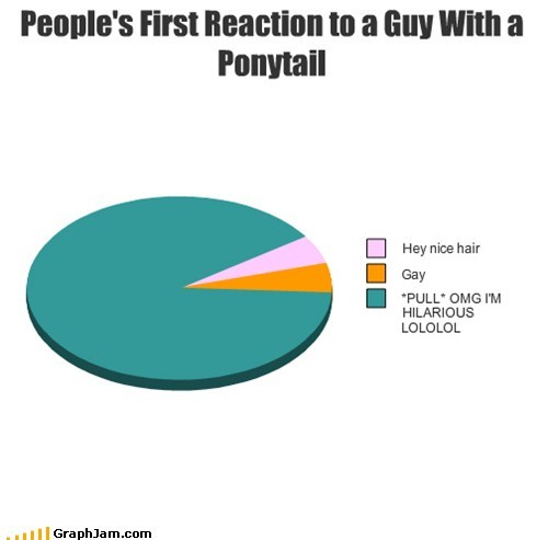 People's First Reaction to a Guy With a Ponytail