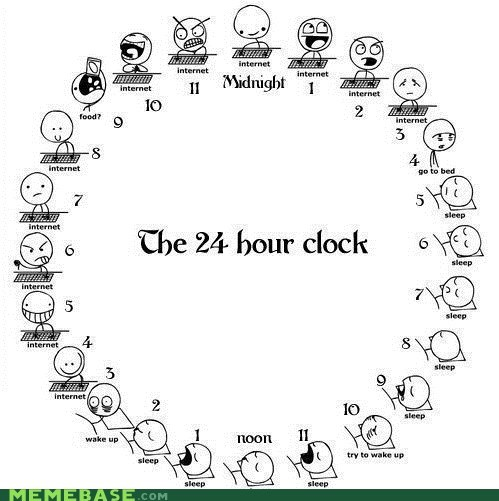 best of week,clock,internet,life