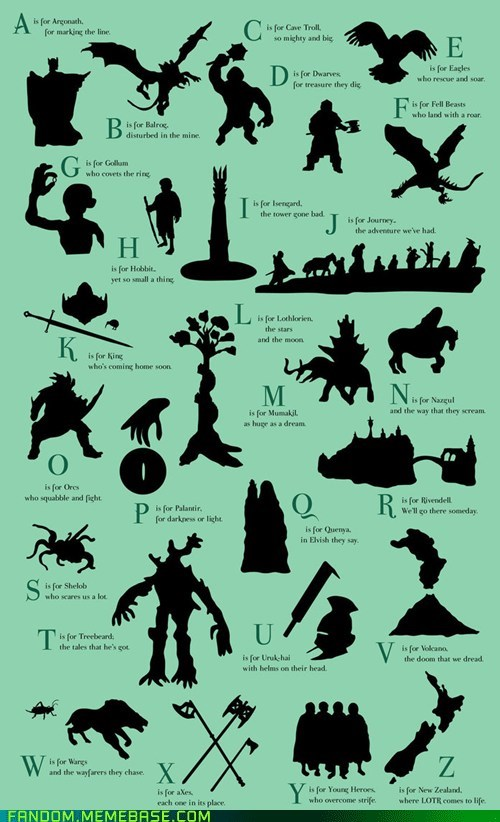 alphabet,books,It Came From the Interwebz,Lord of the Rings,movies