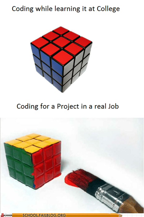 coding,college,real job,whatever works