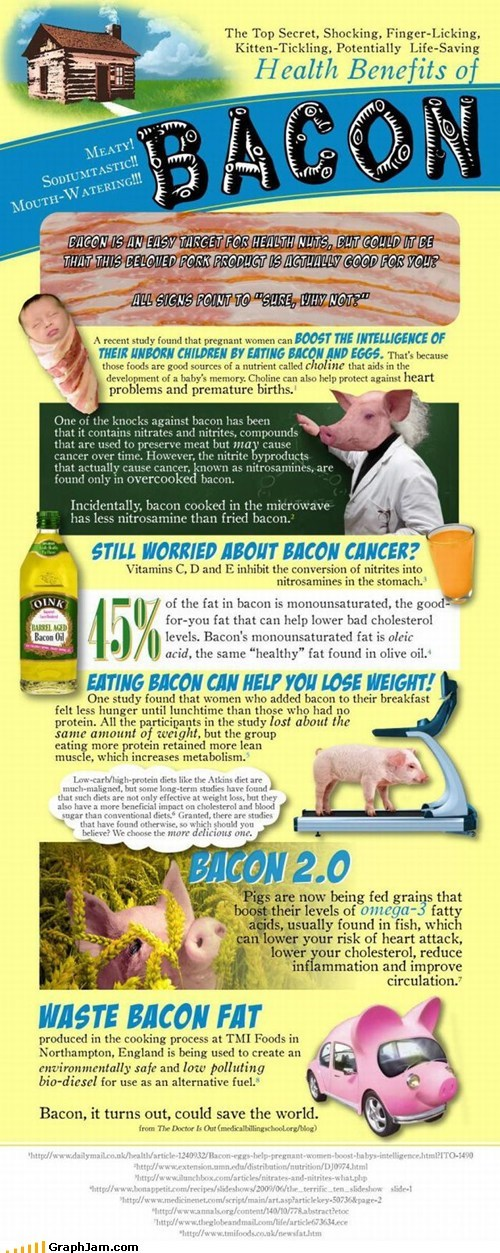 best of week delicious bacon fatty food health infographic meat pig - 5830459136