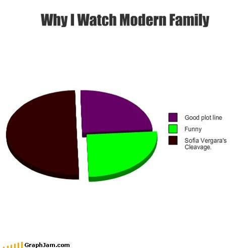 fun bags Gloria Jay Modern Family Pie Chart sofia vergara - 5832757760