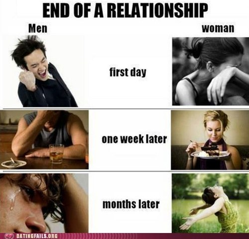 breakup infographic men vs women relationships - 5834340608
