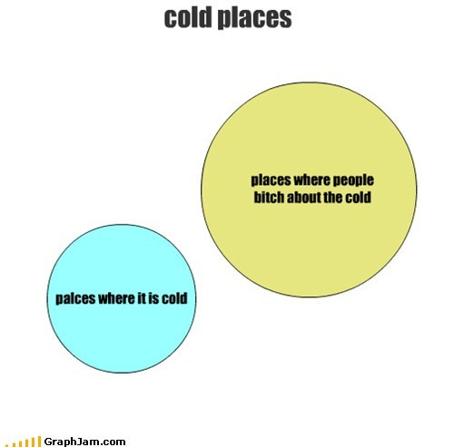 palces where it is cold cold places places where people bitch about the cold