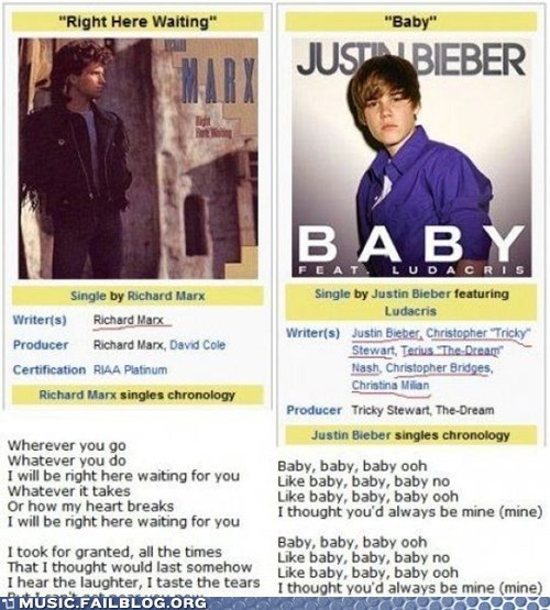 baby,justin bieber,richard marx,wikipedia,writers