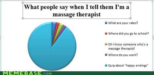 What people say when I tell them I'm a massage therapist