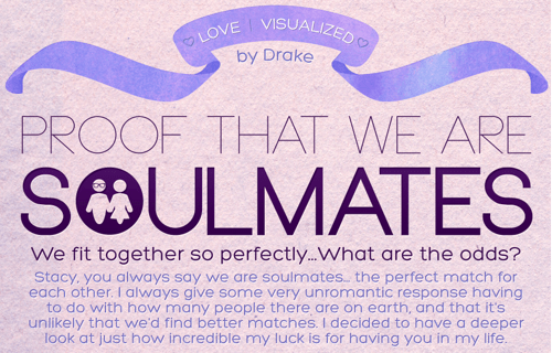 drake martinet,infographic,marriage proposal,Nerd News,proposal,Statistics