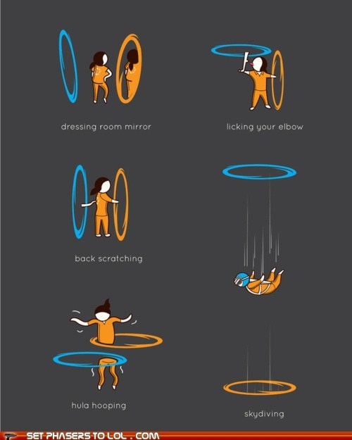 hula hoop,known,lesser,lick your elbow,mirror,Portal,portals,skydiving,uses