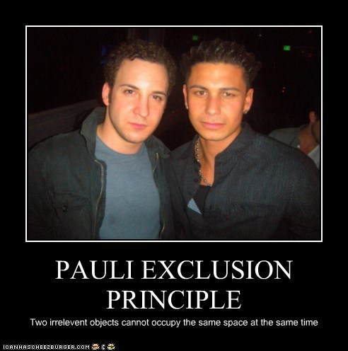 PAULI EXCLUSION PRINCIPLE Two irrelevent objects cannot occupy the same space at the same time
