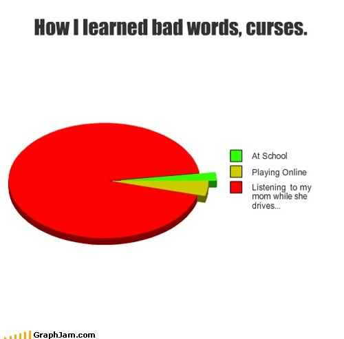 How I learned bad words, curses.