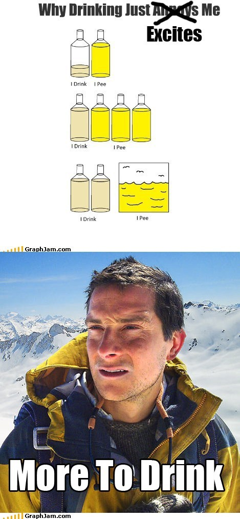bear grylls,better drink my own piss,pee