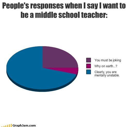 People's responses when I say I want to be a middle school teacher: