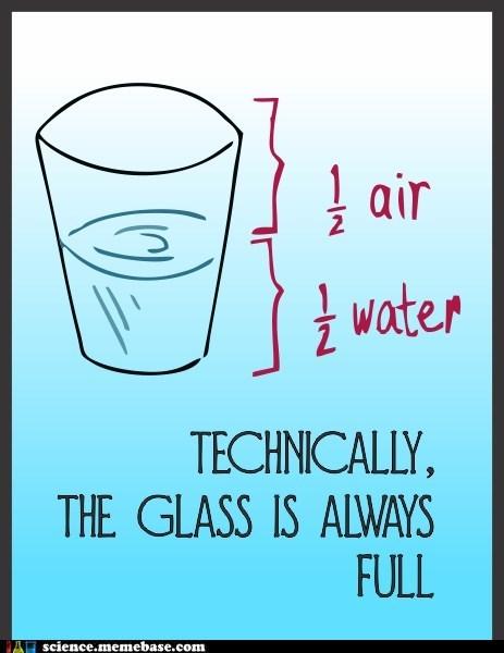 air,full,glass,science,semantics,water
