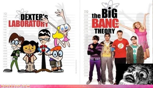 dexters-laboratory,funny,Hall of Fame,the big bang theory