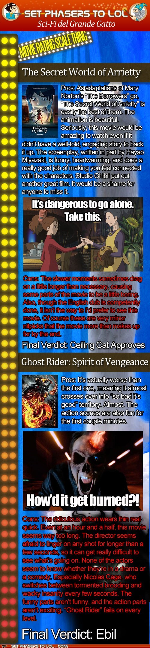 cinema ghost rider spirit of vengeance Hayao Miyazaki its-dangerous-to-go-alone-take-this movies News and Reviews nicolas cage review studio ghibli the secret world of arrietty the wicker man - 5855371264