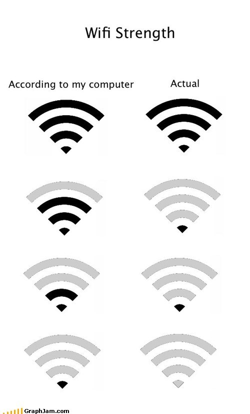 computer internet wifi - 5855956480