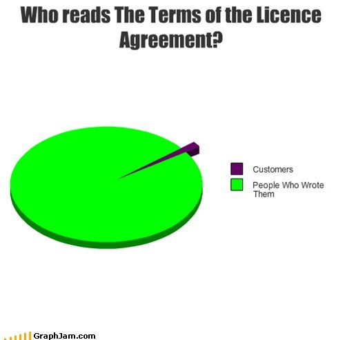 computers,legal,license agreement,Pie Chart