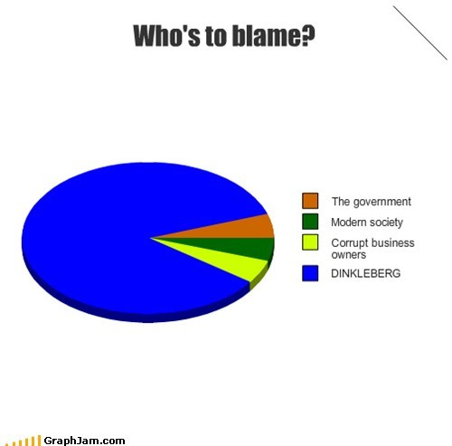 99 problems blame dinkleberg governement Pie Chart - 5870326272
