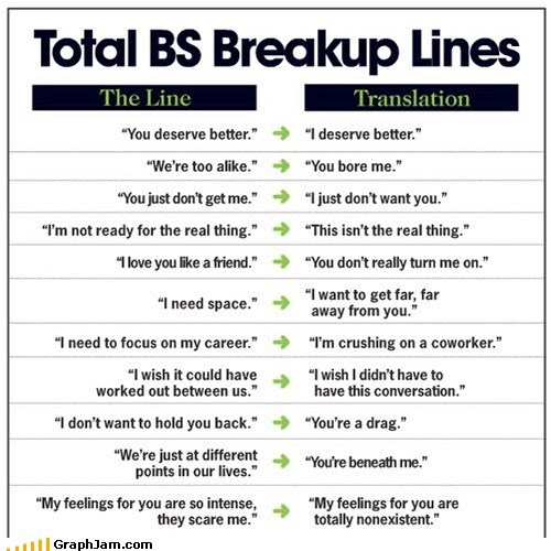 Break Up Translation Guide