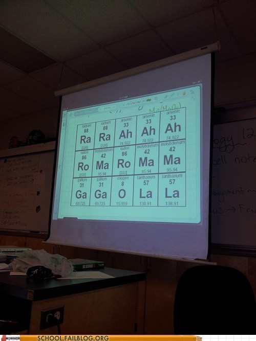 bad romance Chemistry classroom g rated Hall of Fame lady gaga projector School of FAIL science - 5873084672