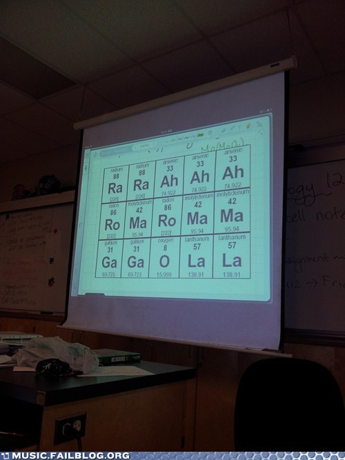 bad romance,Chemistry,elements,lady gaga,periodic table,school