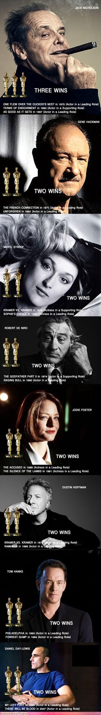 academy awards actor celeb daniel day-lewis Dustin Hoffman gene hackman jack nicholson jodie foster Meryl Streep oscars robert de niro tom hanks - 5874298624