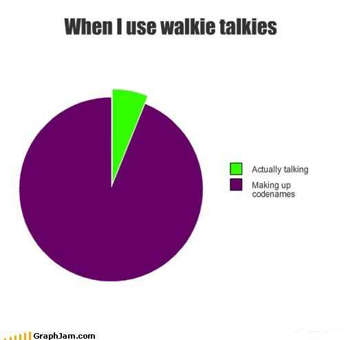 over walkie talkies - 5880258304