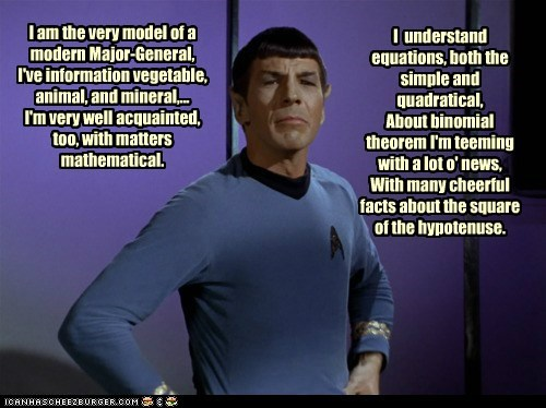 I am the very model of a modern Major-General, I've information vegetable, animal, and mineral,... I'm very well acquainted, too, with matters mathematical. I understand equations, both the simple and quadratical, About binomial theorem I'm teeming with a lot o' news, With many cheerful facts about the square of the hypotenuse.