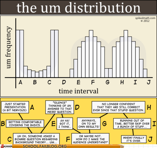 presentations,um,um distribution