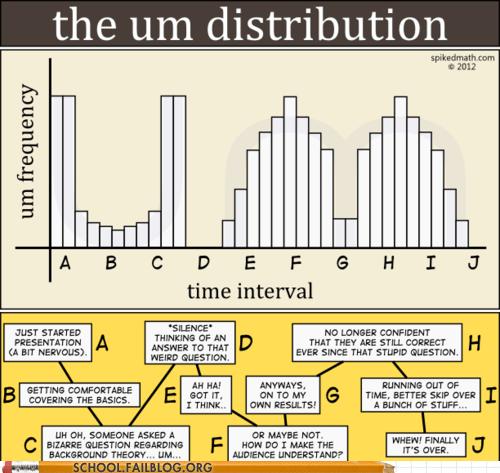 presentations um um distribution - 5887508224